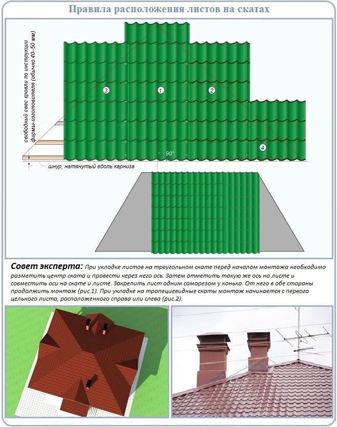 Монтаж листов металлочерепицы на скаты четырехскатной крыши