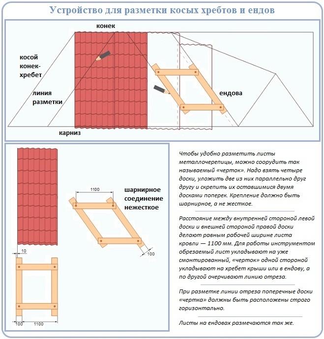 Как резать металлочерепицу для укладки на четырехскатную крышу