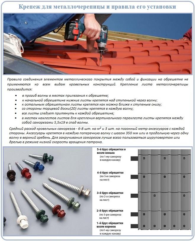 Как сделать четырехскатную крышу из металлочерепицы