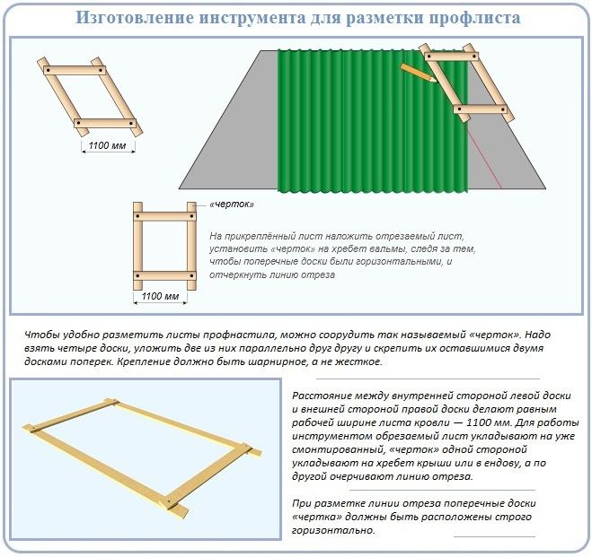 Чем разметить профнастил для укладки на четырехскатную крышу