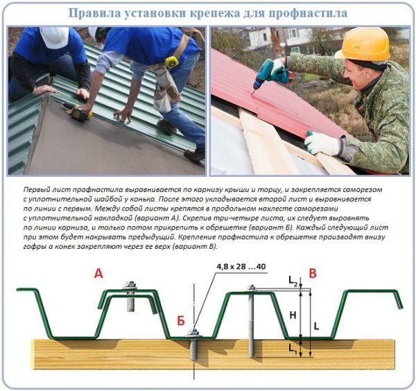 Четырехскатная крыша из профнастила: как покрыть крышу профлистом