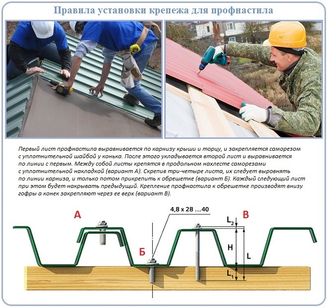 Как закрепить листы профнастила на четырехскатной крыше