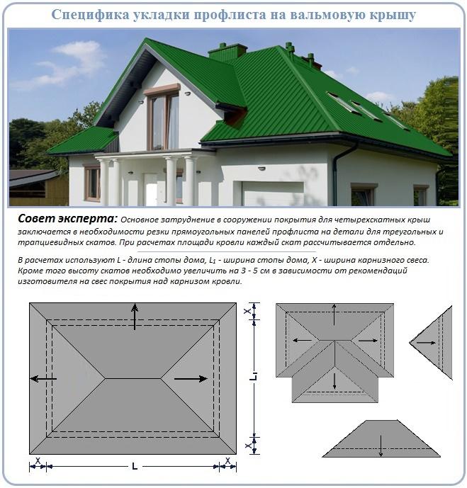 Специфика монтажа профнастила на четырехскатную крышу