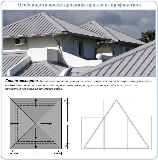 Проект укладки профлиста на четырехскатную крышу