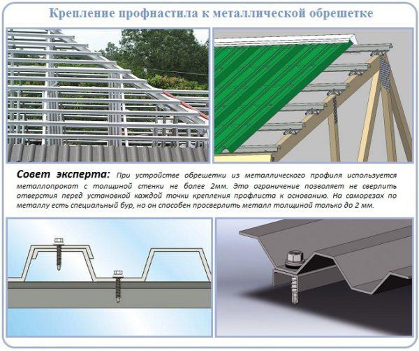 Обрешетка под профнастила - Профнастил, профлист, монтаж профнастила
