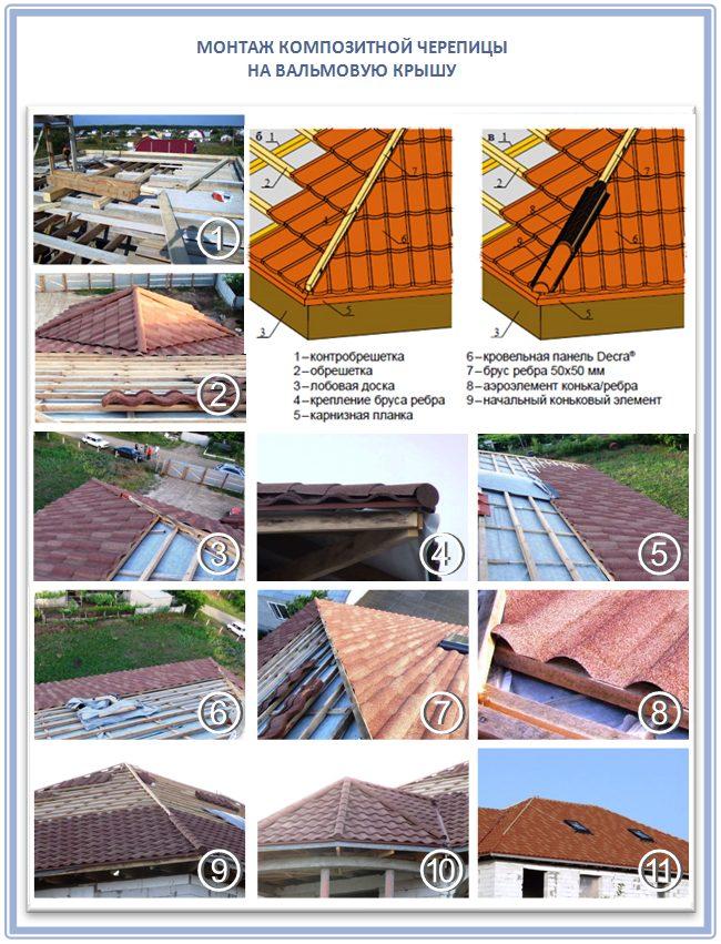 Как установить коньковые элементы на вальмовую крышу