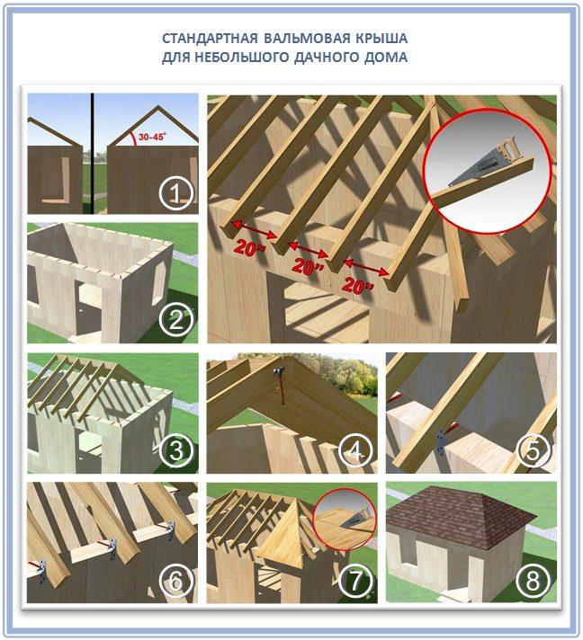 Устройство вальмовой крыши для небольшого дачного домика