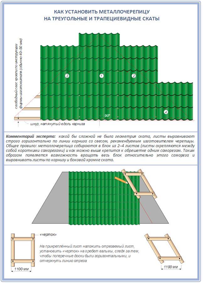 Как покрыть металлочерепицей шатровую и вальмовую крышу