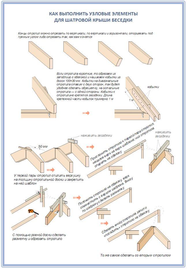 Как выполнить узловые элементы для вальмовой крыши беседки