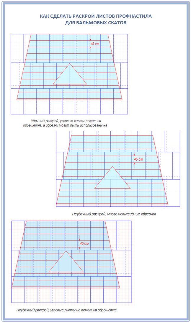 Как установить на вальмовую крышу металлический профнастил