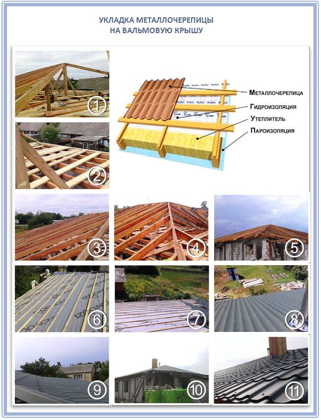 Монтаж металлочерепицы на вальмовую крышу своими руками
