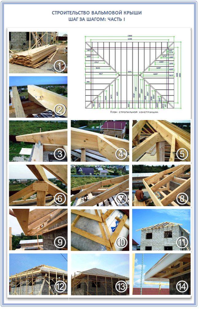 Пошаговое строительство вальмовой крыши своими руками