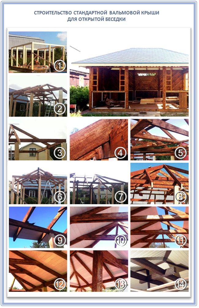 Как построить высокую вальмовую крышу