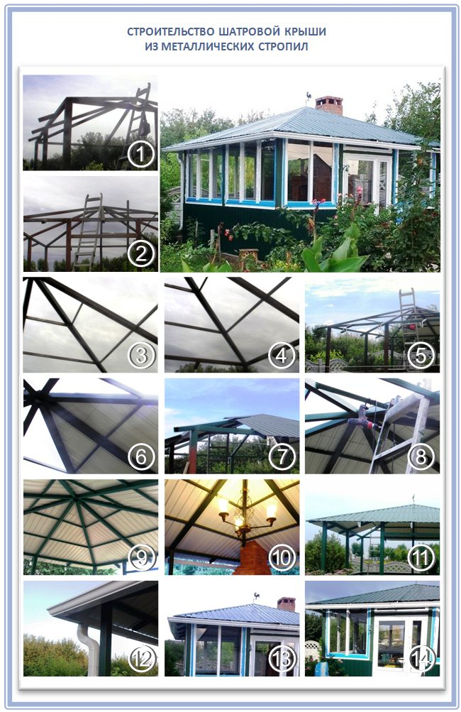 Шатровая крыша более сложной формы на металлических стропилах