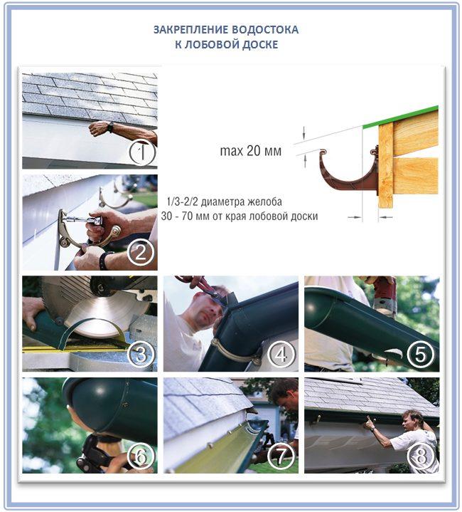 Монтаж крюков и водостока к лобовой доске