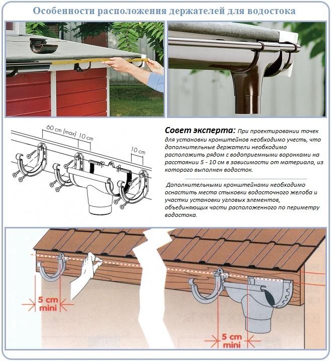 Правила установки дополнительных крюков для водостока