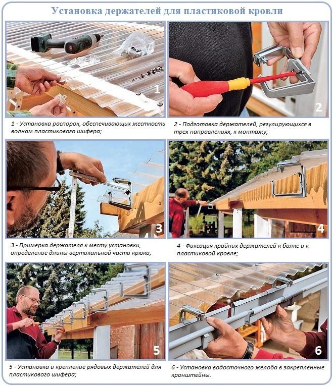 Установка кронштейнов для водостока на пластиковую крышу