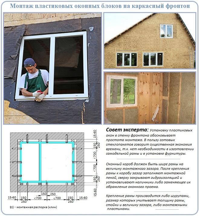 Монтаж окна на фронтон крыши