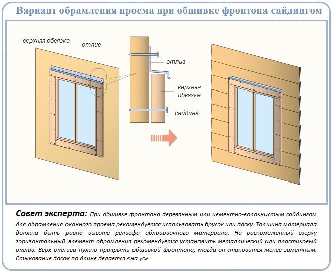 Как зашить окно при облицовке фронтона сайдингом