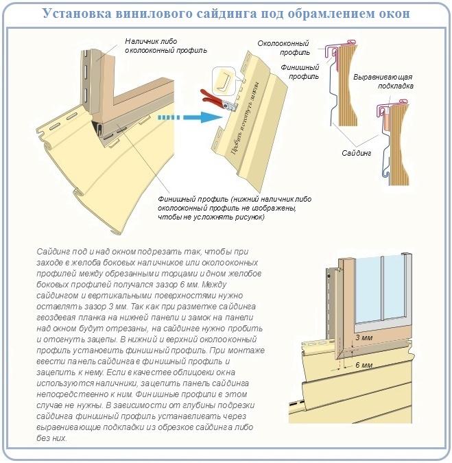 Как обшить фронтон крыши с окном виниловым сайдингом