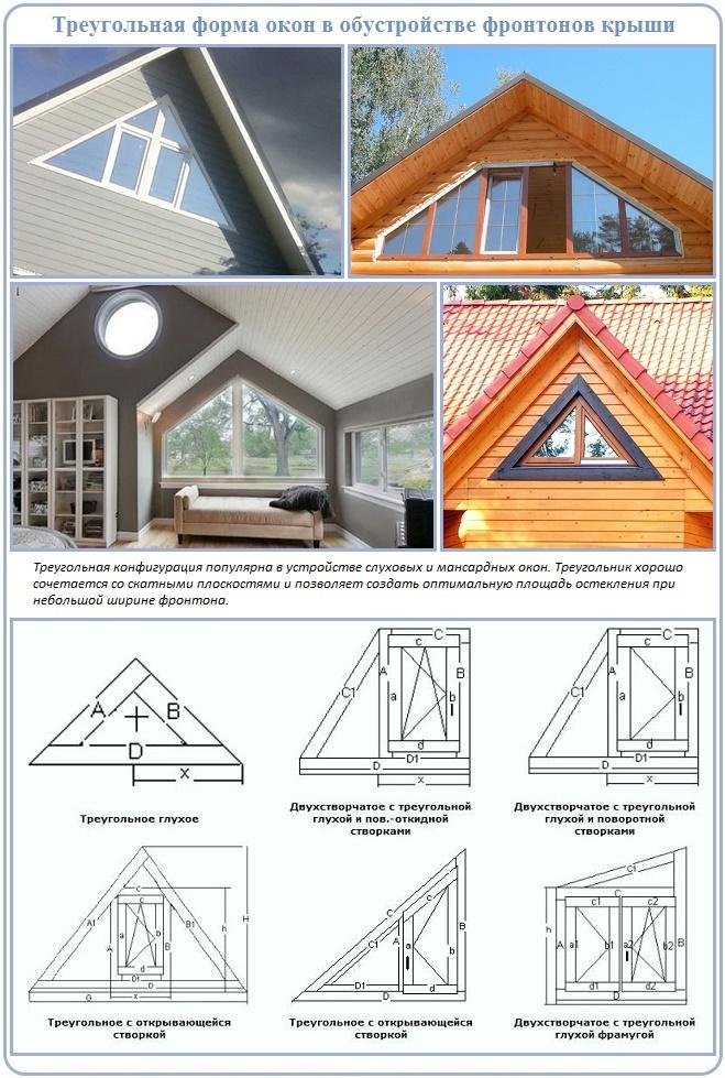 Какими могут быть окна на фронтоне крыши