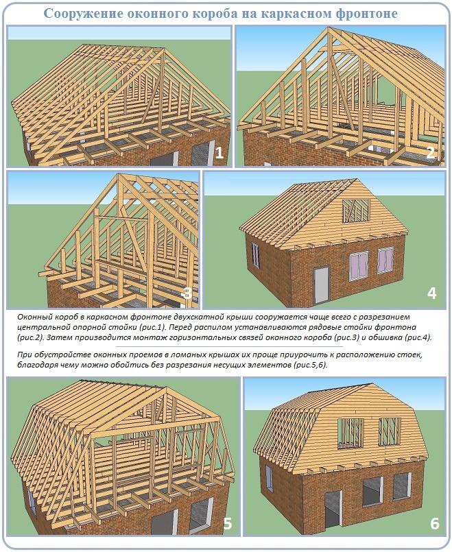 Как на фронтоне устроить короб для установки окна