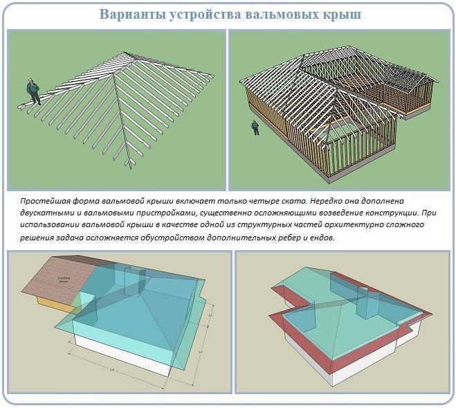 Устройство четырехскатной крыши связано с точным расчетом