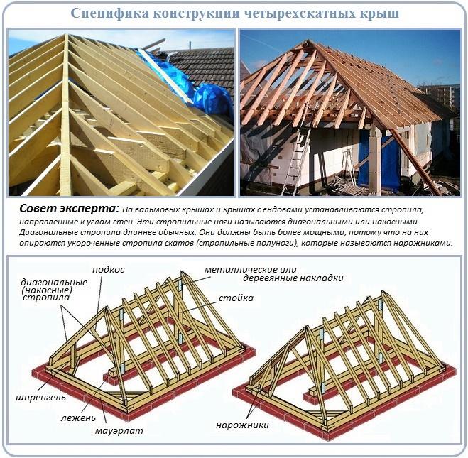 Элементы стропильных систем четырехскатных крыш