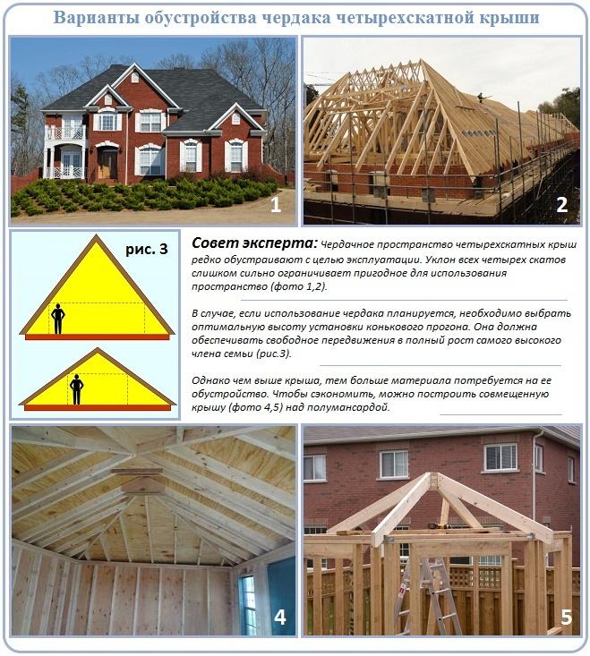 Правила проектирования и расчета четырехскатной крыши с чердаком