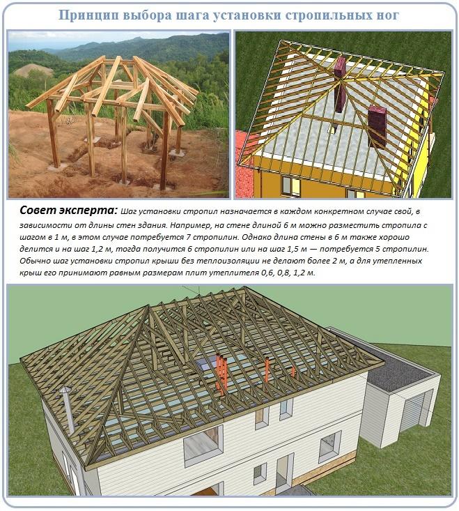 Как рассчитать расстояние между стропилами четырехскатной крыши дома