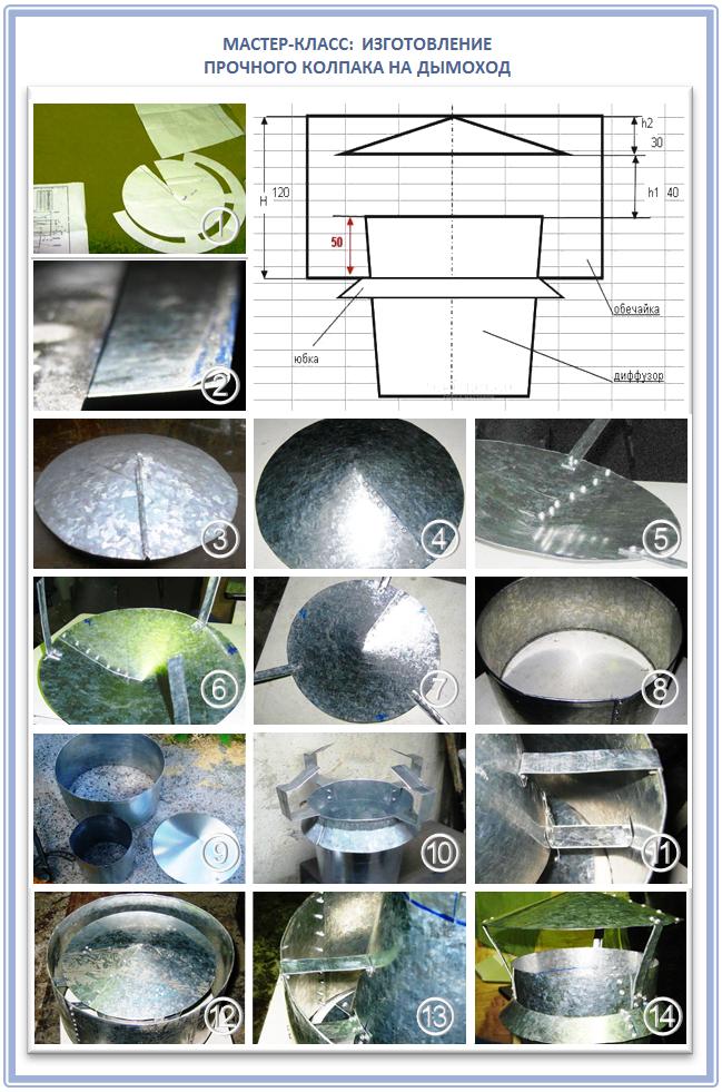 Изготовление колпаков на дымоходы