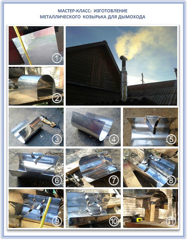 Самодельный дымник из стального листа: шаг за шагом