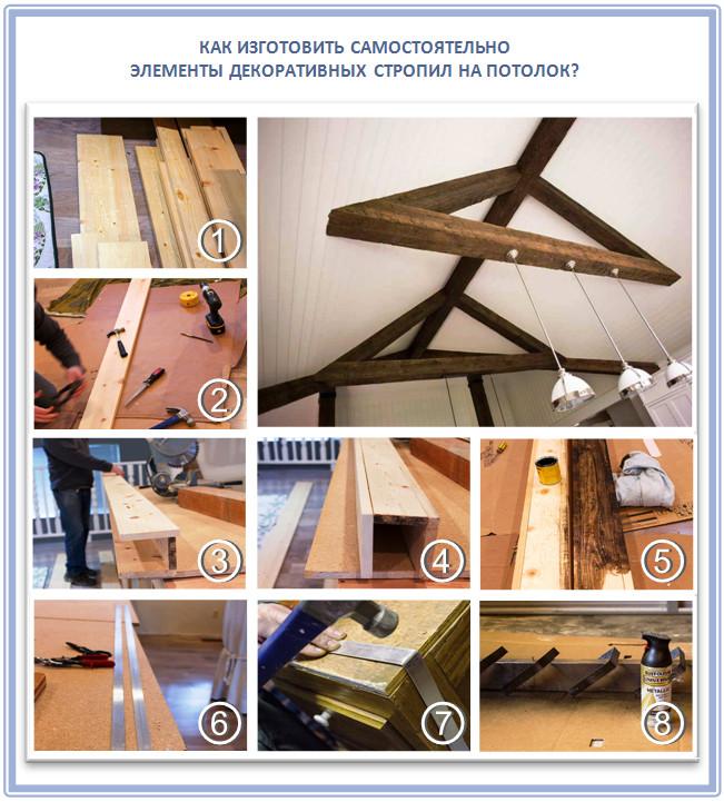 Изготовление деревенских стропил на потолок из древесины