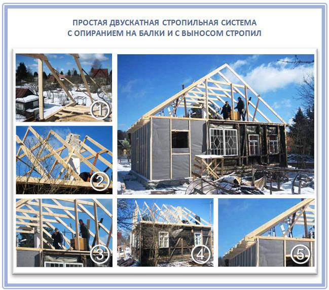 Установка стропил крыши на балки перекрытия: как правильно опереть стропильную систему