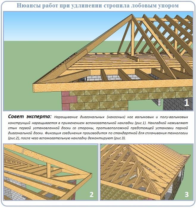 Как удлинить накосное стропило вальмовой крыши