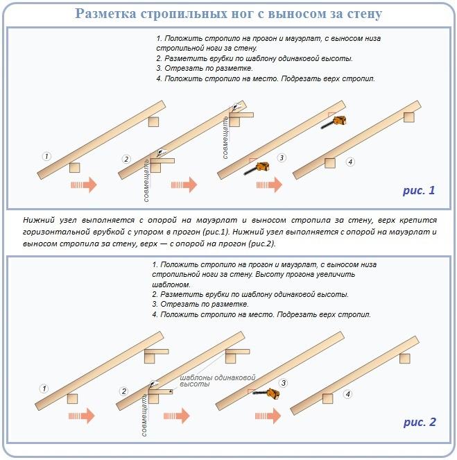 Схема стропил для изготовления и укладки на крышу своими руками
