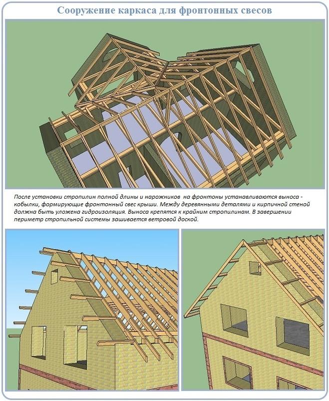 Обустройство фронтонных свесов трехфронтонной крыши