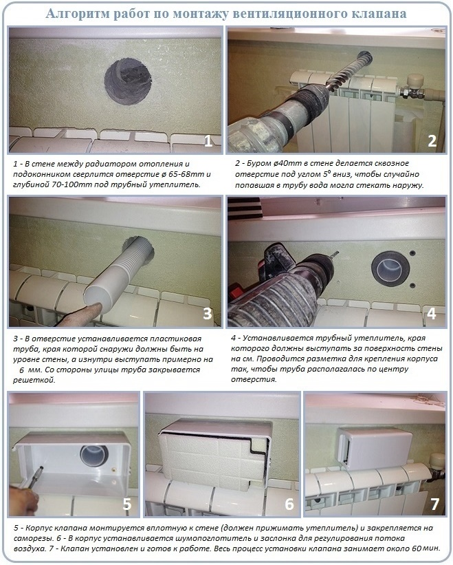 Как установить клапан приточной вентиляции на фронтон