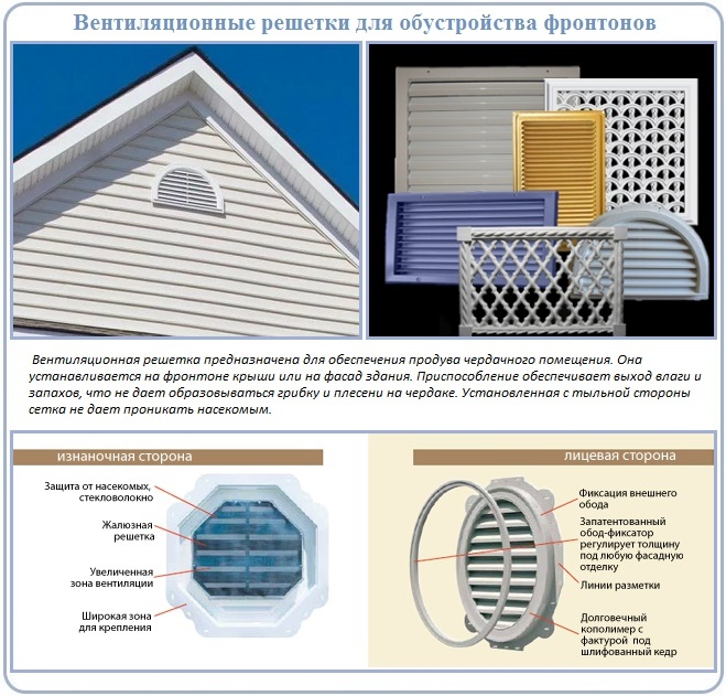 Варианты вентиляционных решеток для установки на фронтон