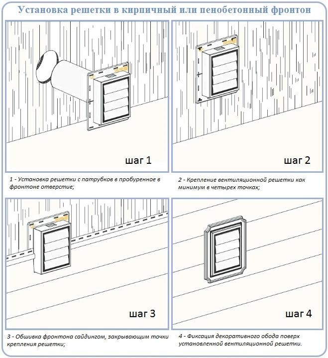 Установка вентиляционной решетки на фронтон