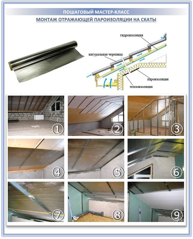 Монтаж отражающей пароизоляции на скаты крыши своими руками