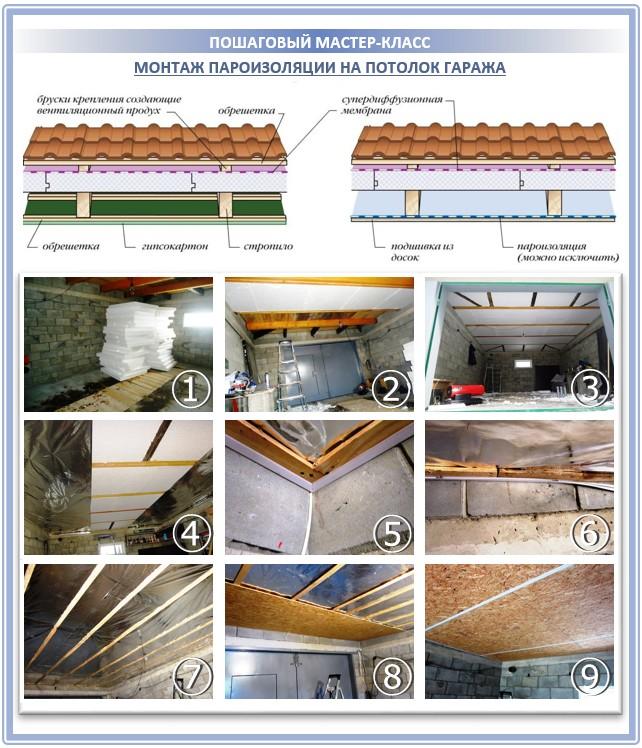 Укладка пароизоляции на потолок из пенопласта своими руками