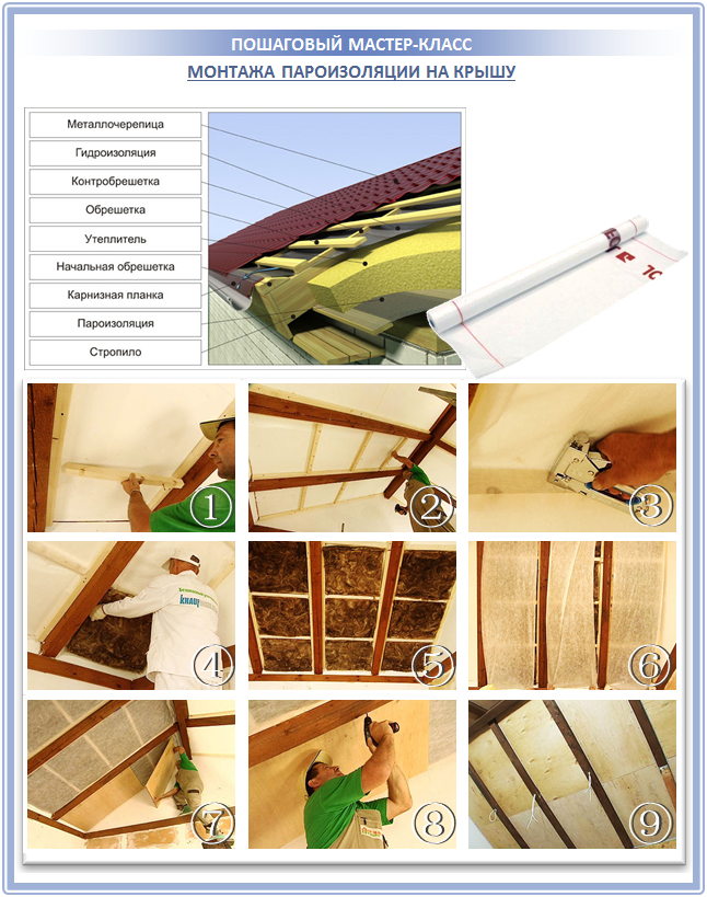 Мастер-класс монтажа пароизоляции на крышу