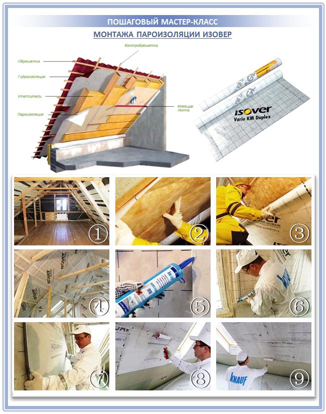 Монтаж пароизоляционной пленки Изовер на крышу