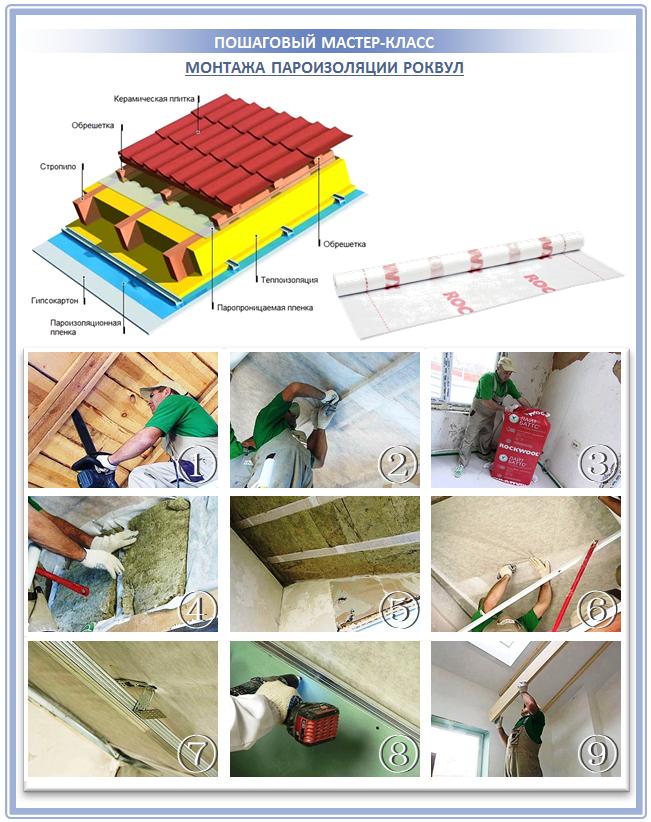 Монтаж пароизоляционной пленки Роквул на крышу