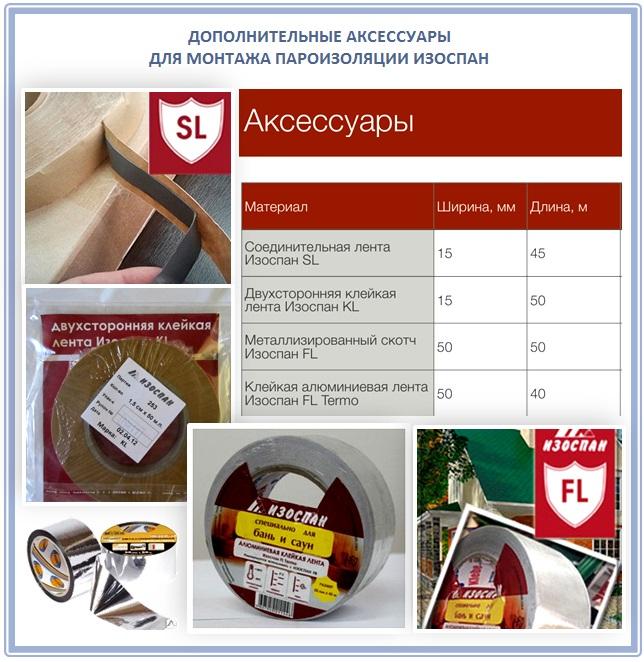 Аксессуары для монтажа пароизоляционных пленок Технониколь