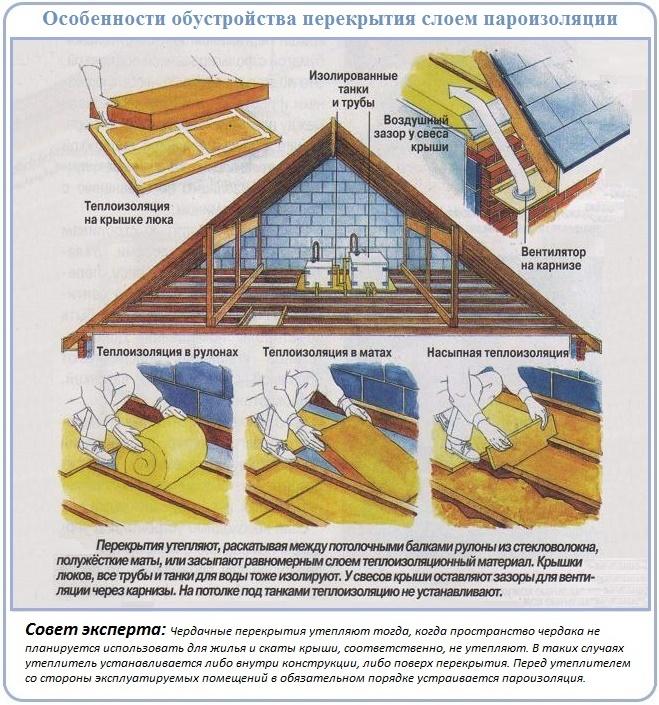 Укладка утеплителя и пароизоляции на деревянное перекрытие