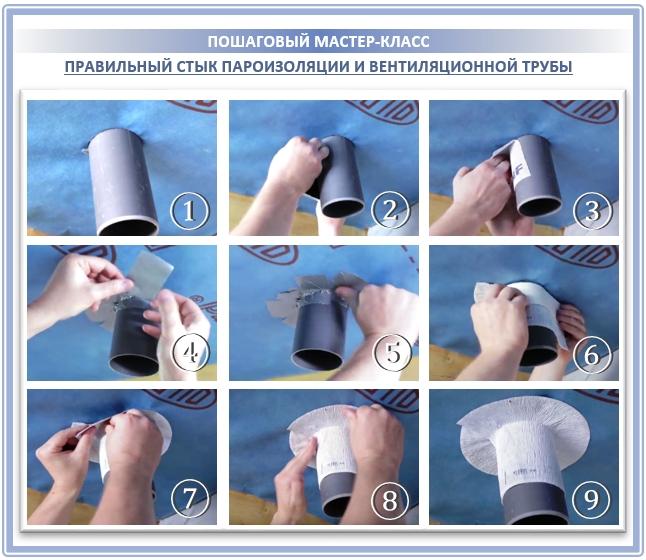 Как проклеить стыки пароизоляции и вентиляционной трубы?
