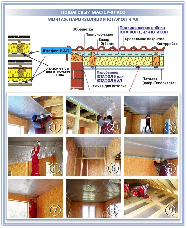 Монтаж пароизоляционной пленки Ютафол на потолок