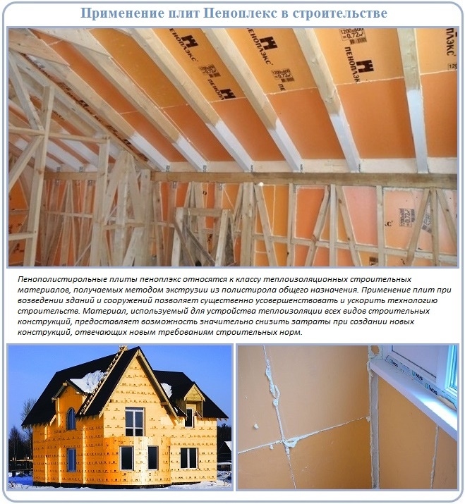 В какой сфере строительства используется пеноплекс
